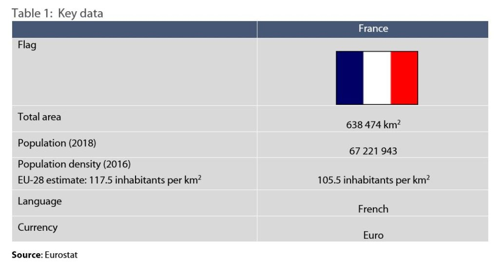 dati sulla francia