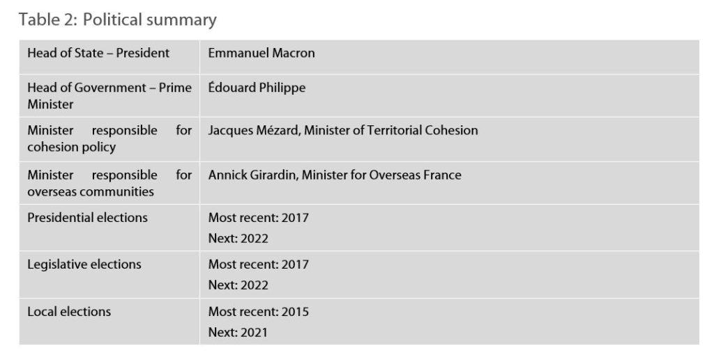 politica francia